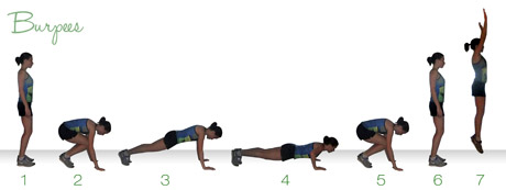 Burpees Workout Image