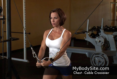 Exercises Chest Cable Crossover